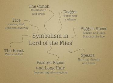 lord-of-the-flies-symbolism